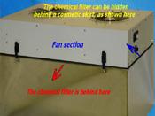 PTFE, fan filter