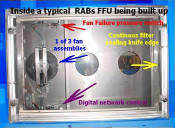 inside a RABs FFU.jpg