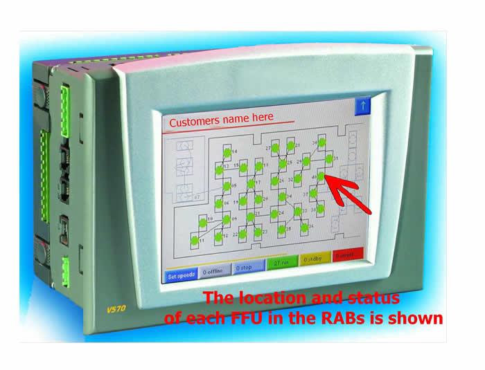 RABs FFU control system.jpg