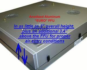 ffu   TES - Custom Fan Filter Units